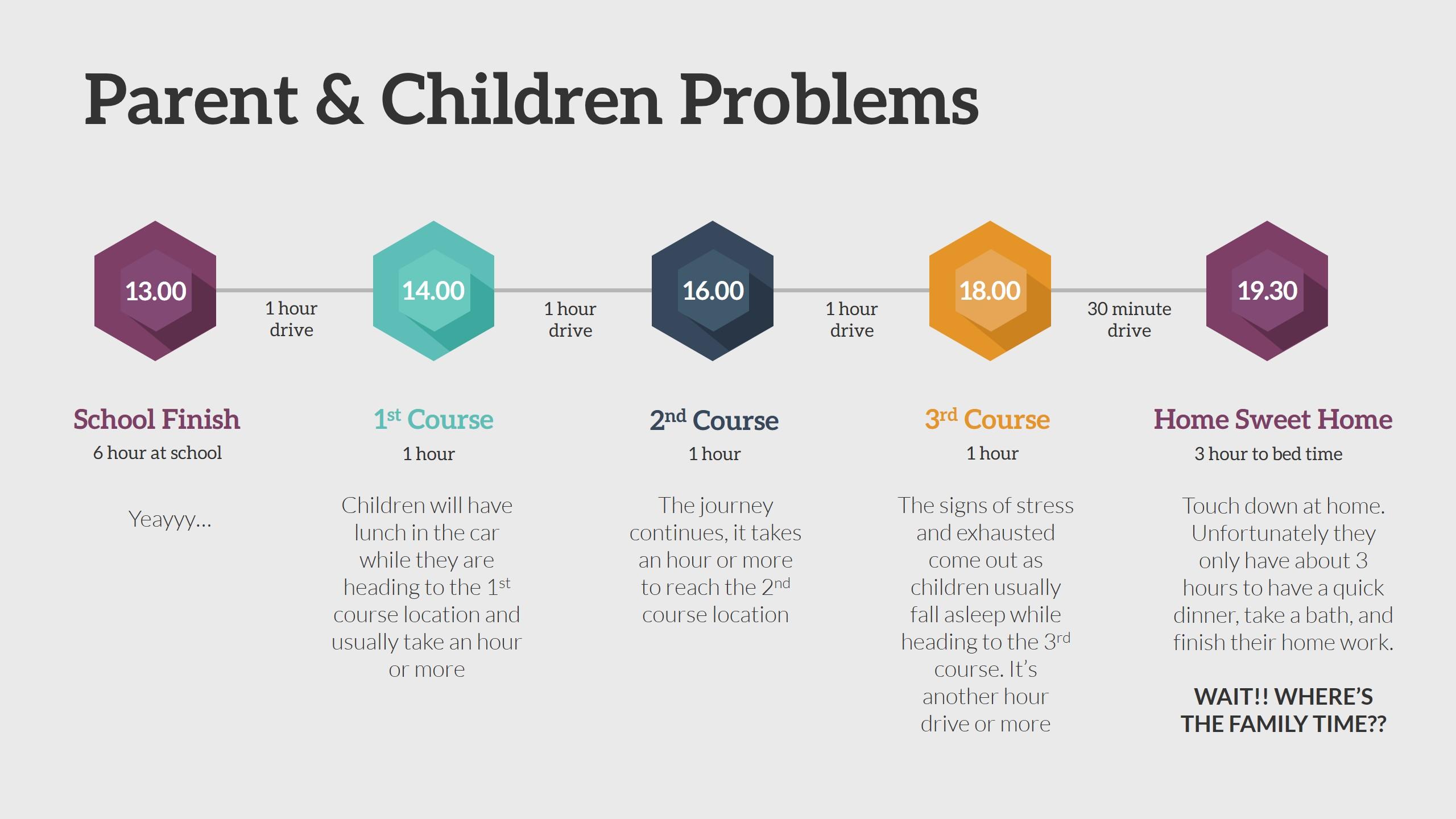 Problem Murid dan Orang Tua