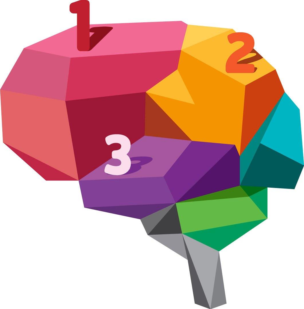 Brain wars - i1.wp.com